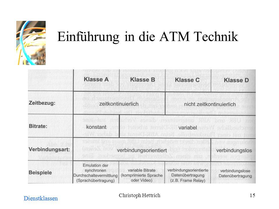 Christoph Hettrich15 Einführung in die ATM Technik Dienstklassen