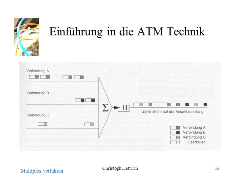 Christoph Hettrich16 Einführung in die ATM Technik Multiplex verfahren