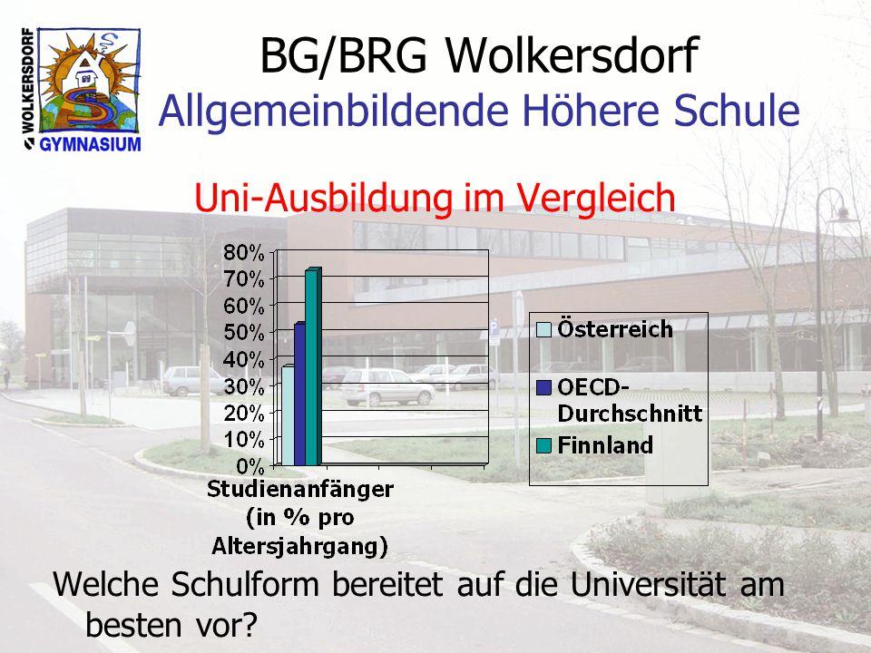 BG/BRG Wolkersdorf Allgemeinbildende Höhere Schule Uni-Ausbildung im Vergleich Welche Schulform bereitet auf die Universität am besten vor?