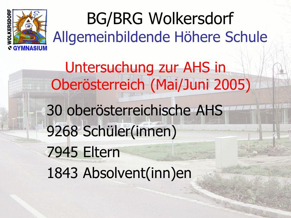 BG/BRG Wolkersdorf Allgemeinbildende Höhere Schule Untersuchung zur AHS in Oberösterreich (Mai/Juni 2005) 30 oberösterreichische AHS 9268 Schüler(innen) 7945 Eltern 1843 Absolvent(inn)en