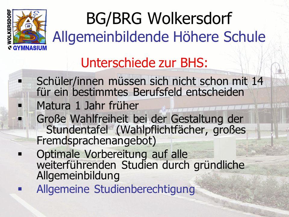 BG/BRG Wolkersdorf Allgemeinbildende Höhere Schule Unterschiede zur BHS: Schüler/innen müssen sich nicht schon mit 14 für ein bestimmtes Berufsfeld en