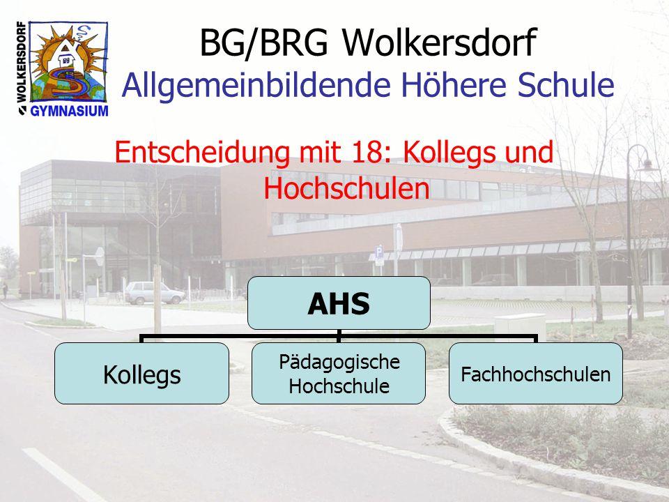 BG/BRG Wolkersdorf Allgemeinbildende Höhere Schule Entscheidung mit 18: Kollegs und Hochschulen AHS Kollegs Pädagogische Hochschule Fachhochschulen