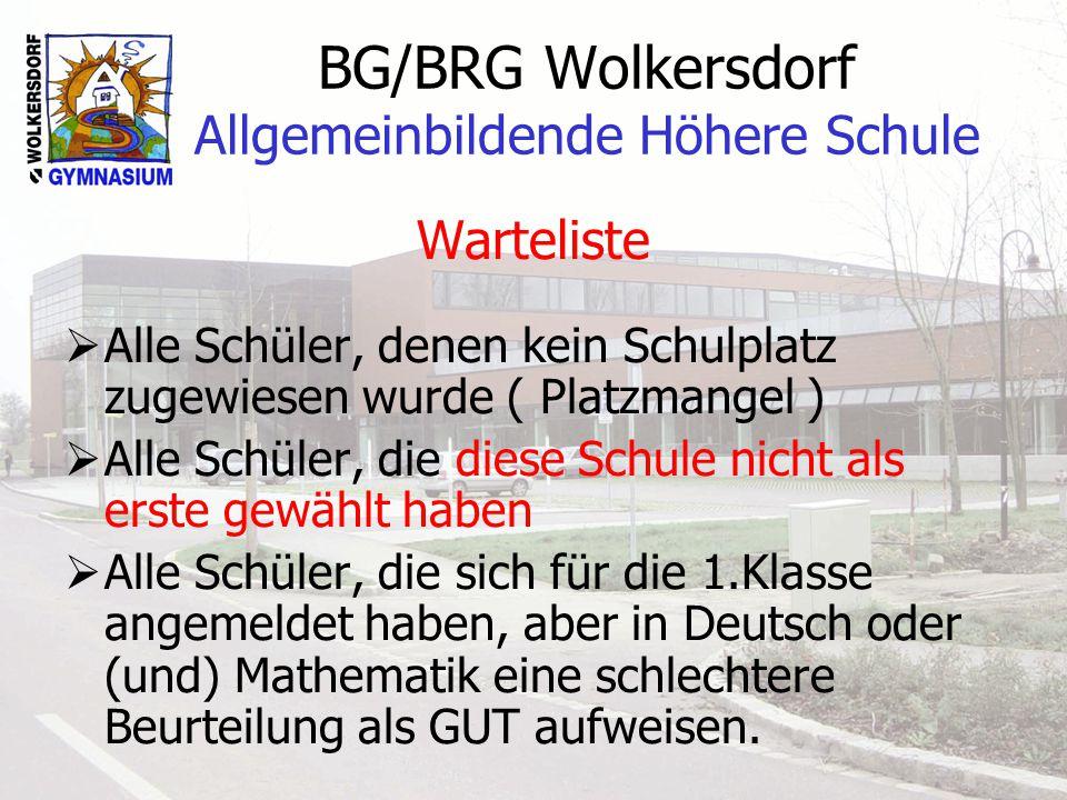 BG/BRG Wolkersdorf Allgemeinbildende Höhere Schule Warteliste Alle Schüler, denen kein Schulplatz zugewiesen wurde ( Platzmangel ) Alle Schüler, die diese Schule nicht als erste gewählt haben Alle Schüler, die sich für die 1.Klasse angemeldet haben, aber in Deutsch oder (und) Mathematik eine schlechtere Beurteilung als GUT aufweisen.