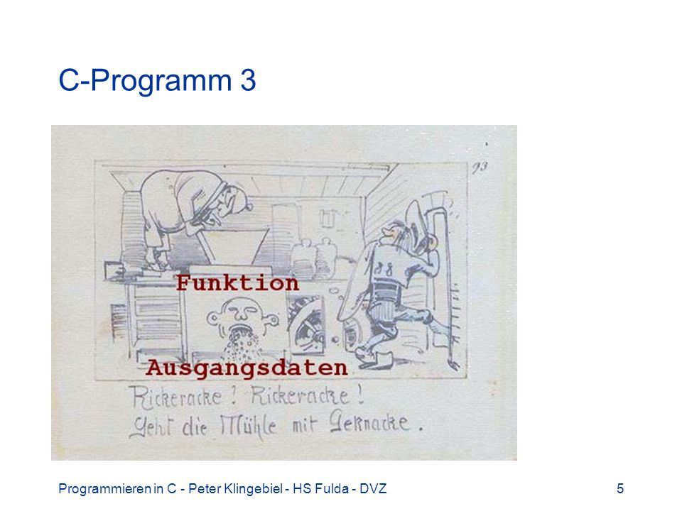 Programmieren in C - Peter Klingebiel - HS Fulda - DVZ26 Wie speichert C? 3 Vor Programmstart