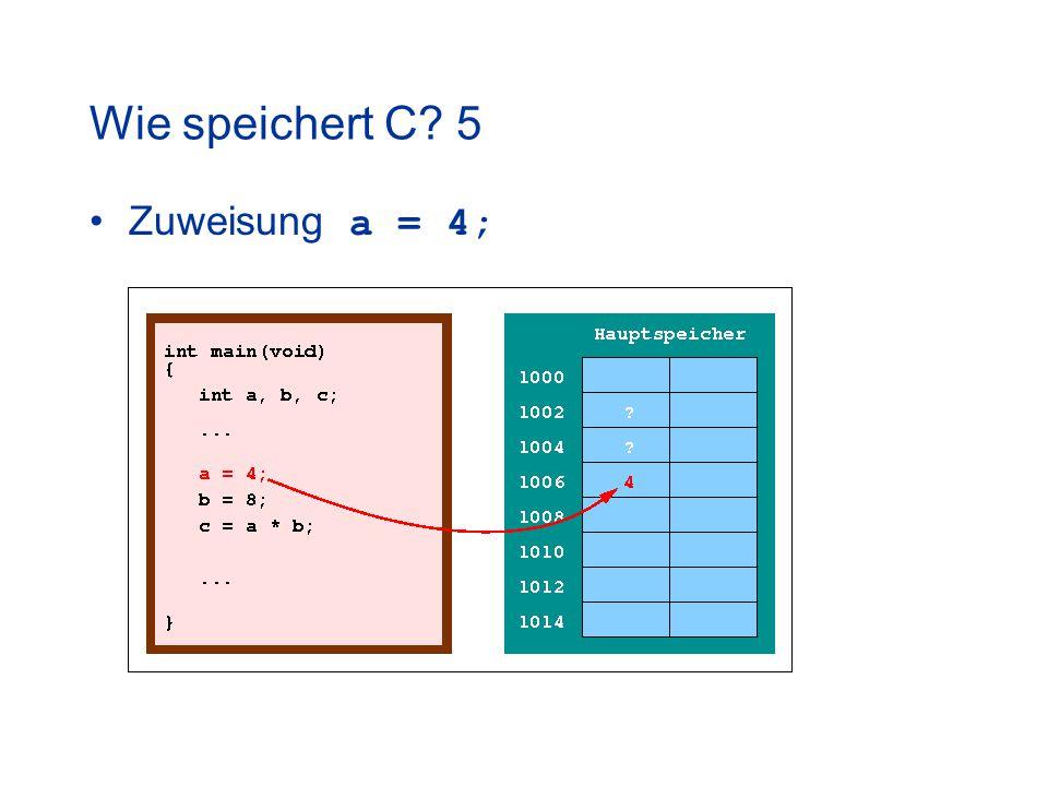 Wie speichert C? 5 Zuweisung a = 4;