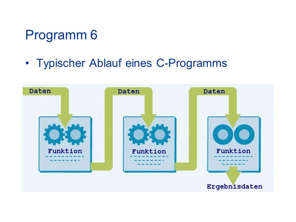 Programm 6 Typischer Ablauf eines C-Programms