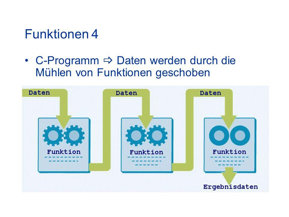 Funktionen 4 C-Programm Daten werden durch die Mühlen von Funktionen geschoben