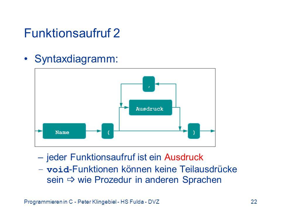 Programmieren in C - Peter Klingebiel - HS Fulda - DVZ22 Funktionsaufruf 2 Syntaxdiagramm: –jeder Funktionsaufruf ist ein Ausdruck –void -Funktionen können keine Teilausdrücke sein wie Prozedur in anderen Sprachen