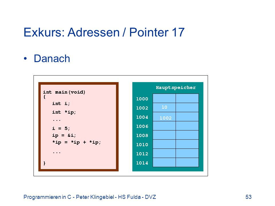 Programmieren in C - Peter Klingebiel - HS Fulda - DVZ53 Exkurs: Adressen / Pointer 17 Danach