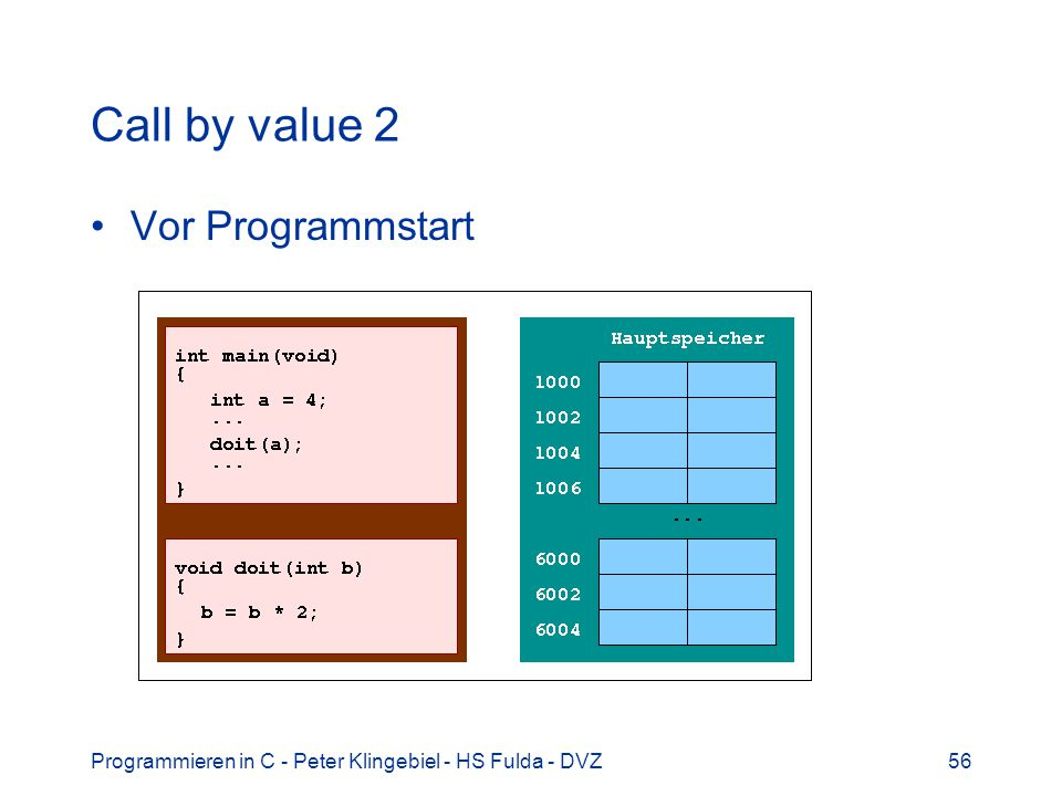 Programmieren in C - Peter Klingebiel - HS Fulda - DVZ56 Call by value 2 Vor Programmstart