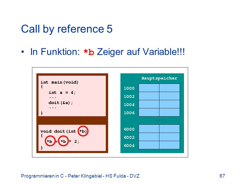 Programmieren in C - Peter Klingebiel - HS Fulda - DVZ67 Call by reference 5 In Funktion: *b Zeiger auf Variable!!!