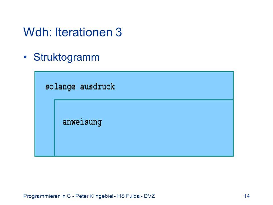Programmieren in C - Peter Klingebiel - HS Fulda - DVZ14 Wdh: Iterationen 3 Struktogramm