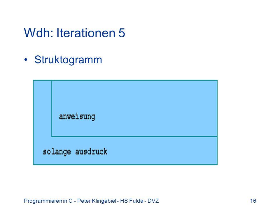 Programmieren in C - Peter Klingebiel - HS Fulda - DVZ16 Wdh: Iterationen 5 Struktogramm