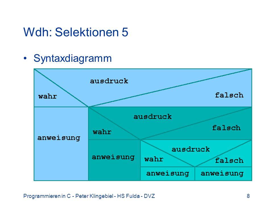 Programmieren in C - Peter Klingebiel - HS Fulda - DVZ8 Wdh: Selektionen 5 Syntaxdiagramm