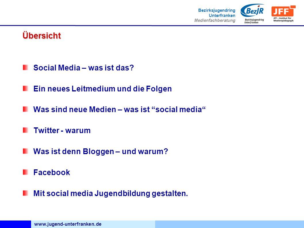 www.jugend-unterfranken.de Bezirksjugendring Unterfranken Medienfachberatung Übersicht Social Media – was ist das.
