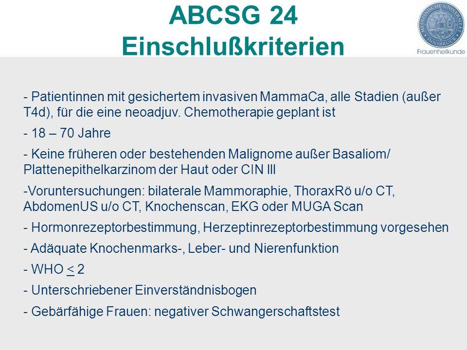 ABCSG 24 Einschlußkriterien - Patientinnen mit gesichertem invasiven MammaCa, alle Stadien (außer T4d), für die eine neoadjuv.