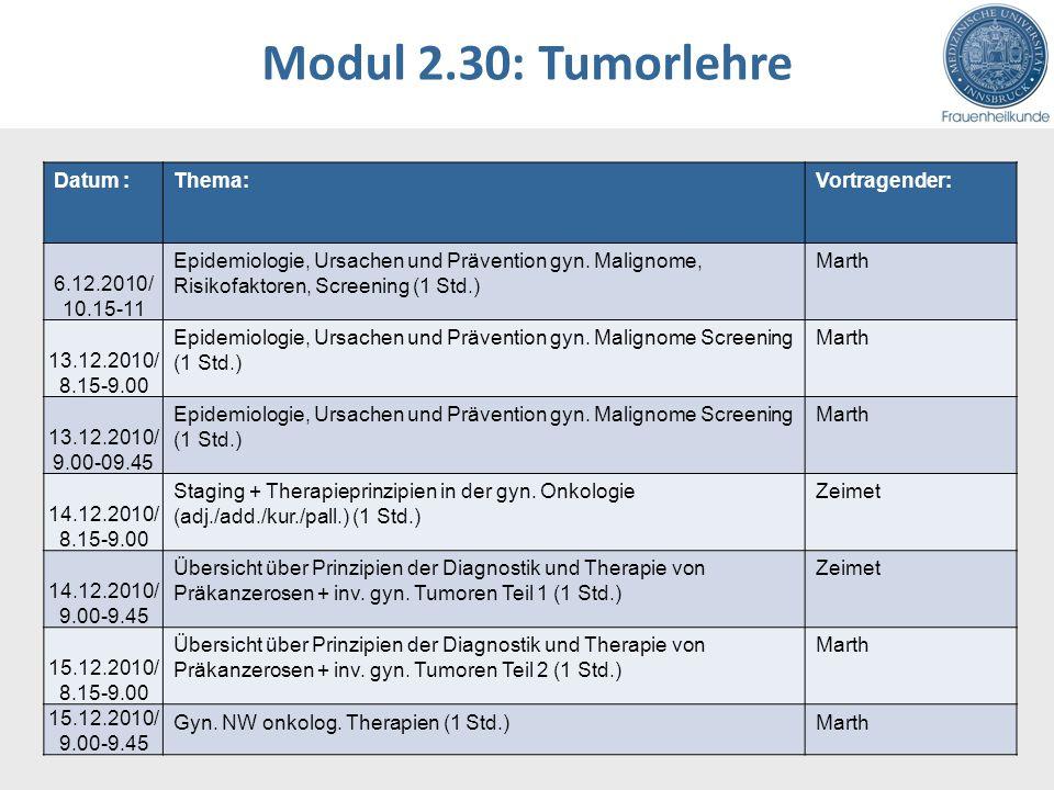 Modul 2.30: Tumorlehre Datum :Thema:Vortragender: 6.12.2010/ 10.15-11 Epidemiologie, Ursachen und Prävention gyn. Malignome, Risikofaktoren, Screening