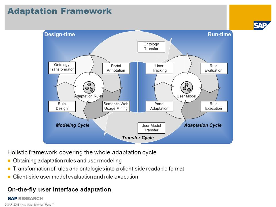 © SAP 2008 / Kay-Uwe Schmidt / Page 8 Ontology Creation and Portal Annotation Adaptation rules: declarative adaptation logic based on the user model (ontologies) Ontologies: domain ontologies, RIA ontology, annotation knowledge base Coherent tool combining learning, refinement and annotation