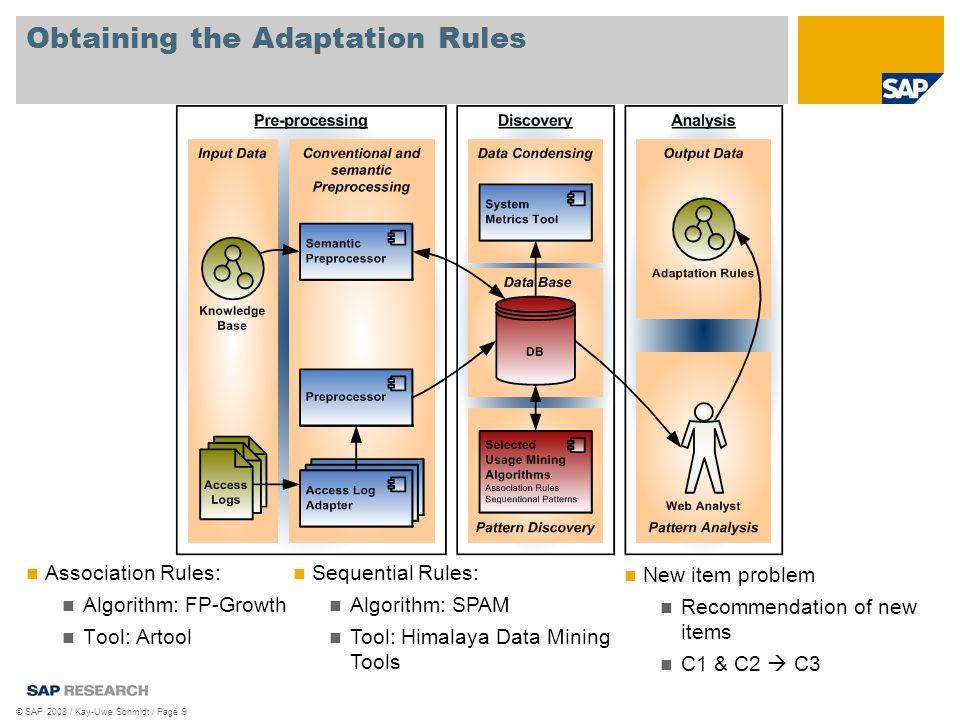 © SAP 2008 / Kay-Uwe Schmidt / Page 10 Rule Design