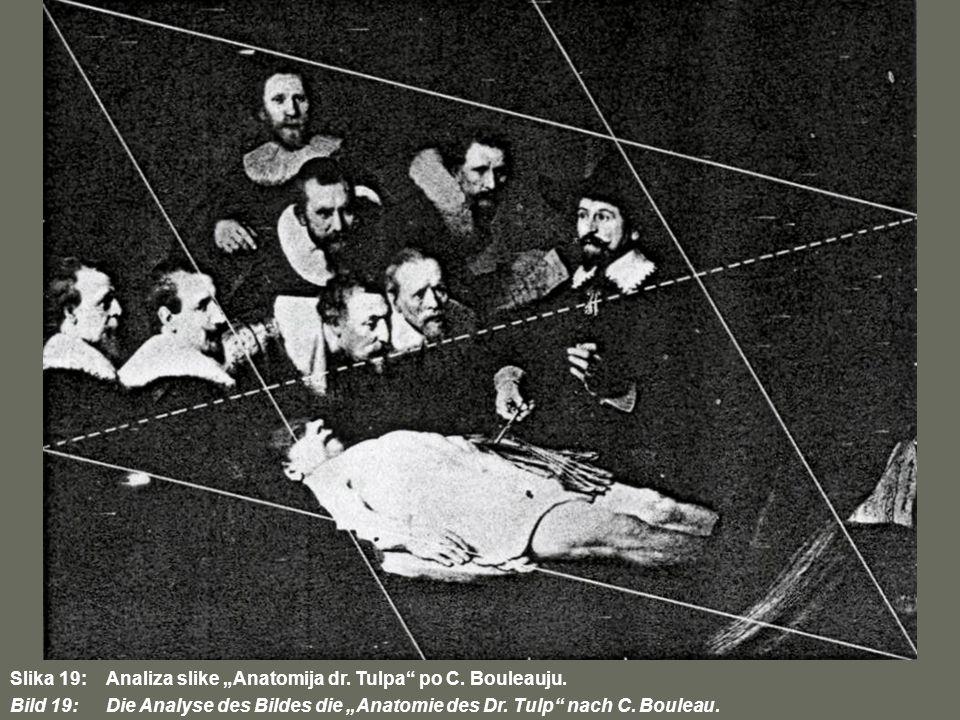 Slika 19: Analiza slike Anatomija dr. Tulpa po C. Bouleauju. Bild 19: Die Analyse des Bildes die Anatomie des Dr. Tulp nach C. Bouleau.