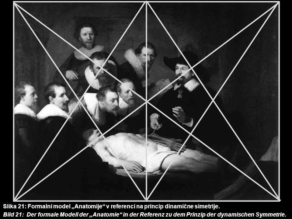 Slika 21: Formalni model Anatomije v referenci na princip dinamične simetrije. Bild 21: Der formale Modell der Anatomie in der Referenz zu dem Prinzip