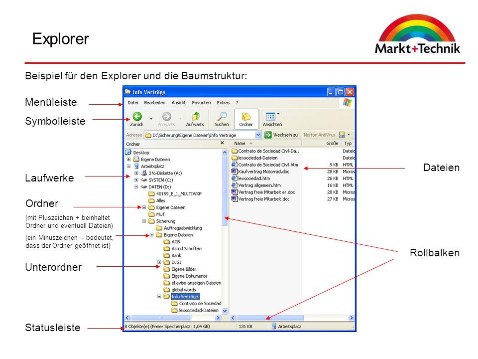 Explorer Beispiel für den Explorer und die Baumstruktur: Laufwerke Ordner (mit Pluszeichen + beinhaltet Ordner und eventuell Dateien) (ein Minuszeiche