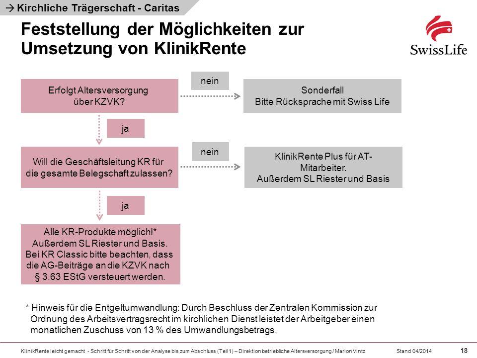 KlinikRente leicht gemacht - Schritt für Schritt von der Analyse bis zum Abschluss (Teil 1) – Direktion betriebliche Altersversorgung / Marion Vintz 1