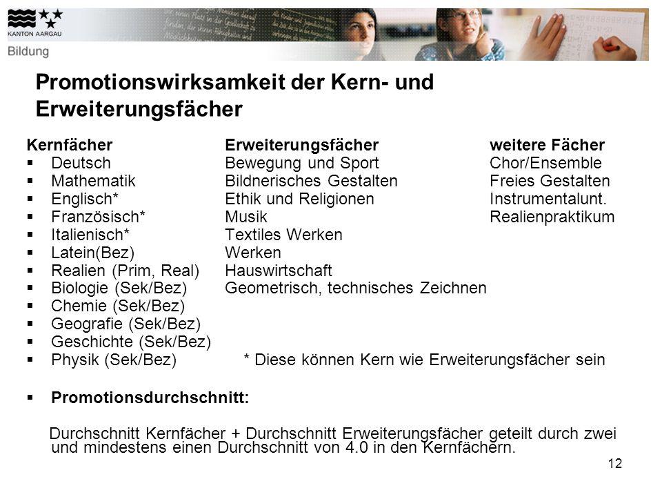 12 Promotionswirksamkeit der Kern- und Erweiterungsfächer KernfächerErweiterungsfächerweitere Fächer DeutschBewegung und SportChor/Ensemble Mathematik