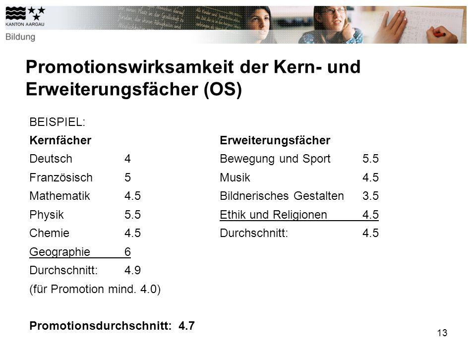 13 Promotionswirksamkeit der Kern- und Erweiterungsfächer (OS) BEISPIEL: KernfächerErweiterungsfächer Deutsch4Bewegung und Sport5.5 Französisch5Musik4