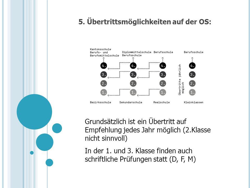 5. Übertrittsmöglichkeiten auf der OS: Grundsätzlich ist ein Übertritt auf Empfehlung jedes Jahr möglich (2.Klasse nicht sinnvoll) In der 1. und 3. Kl