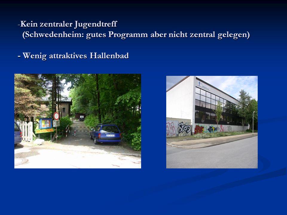 -Kein zentraler Jugendtreff (Schwedenheim: gutes Programm aber nicht zentral gelegen) - Wenig attraktives Hallenbad