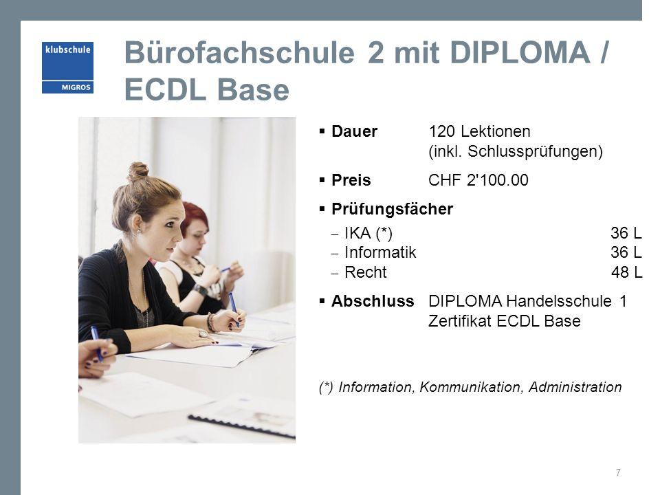 Bürofachschule 2 mit DIPLOMA / ECDL Base Dauer 120 Lektionen (inkl. Schlussprüfungen) Preis CHF 2'100.00 Prüfungsfächer IKA (*)36 L Informatik36 L Rec