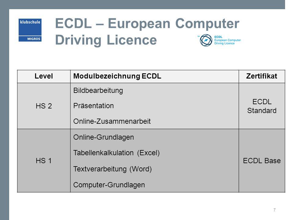 ECDL – European Computer Driving Licence 7 LevelModulbezeichnung ECDLZertifikat HS 2 Bildbearbeitung ECDL Standard Präsentation Online-Zusammenarbeit HS 1 Online-Grundlagen ECDL Base Tabellenkalkulation (Excel) Textverarbeitung (Word) Computer-Grundlagen