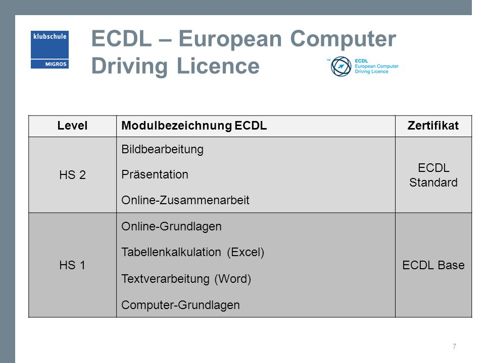 ECDL – European Computer Driving Licence 7 LevelModulbezeichnung ECDLZertifikat HS 2 Bildbearbeitung ECDL Standard Präsentation Online-Zusammenarbeit