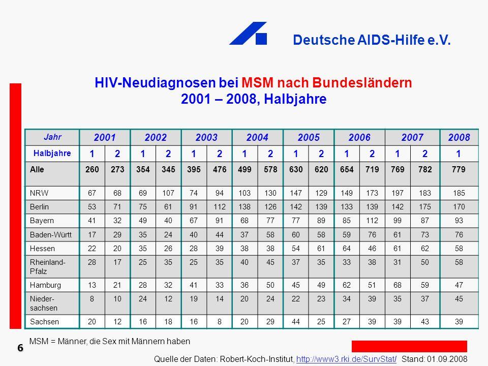 Deutsche AIDS-Hilfe e.V. Jahr 20012002200320042005200620072008 Halbjahre 121212121212121 Alle260273354345395476499578630620654719769782779 NRW67686910