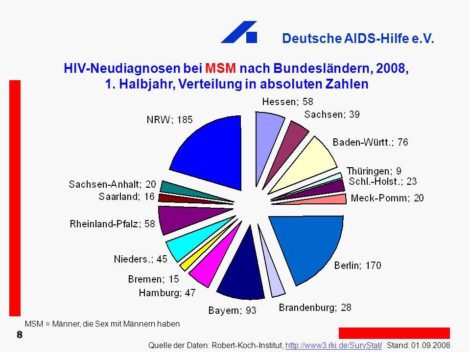 Deutsche AIDS-Hilfe e.V. HIV-Neudiagnosen bei MSM nach Bundesländern, 2008, 1. Halbjahr, Verteilung in absoluten Zahlen 8 Quelle der Daten: Robert-Koc