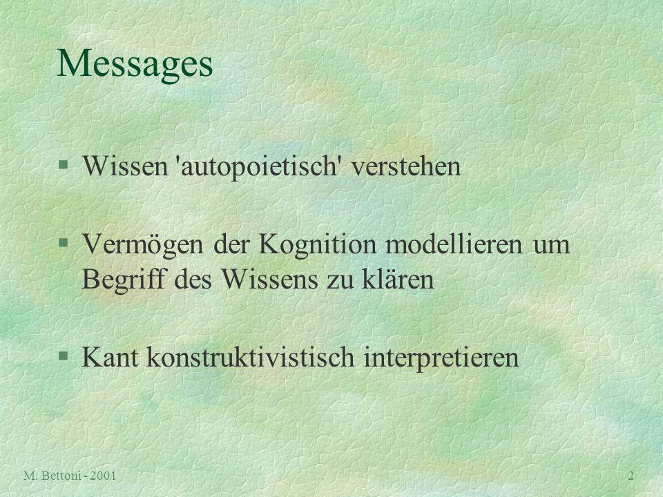 M. Bettoni - 20012 Messages §Wissen 'autopoietisch' verstehen §Vermögen der Kognition modellieren um Begriff des Wissens zu klären §Kant konstruktivis