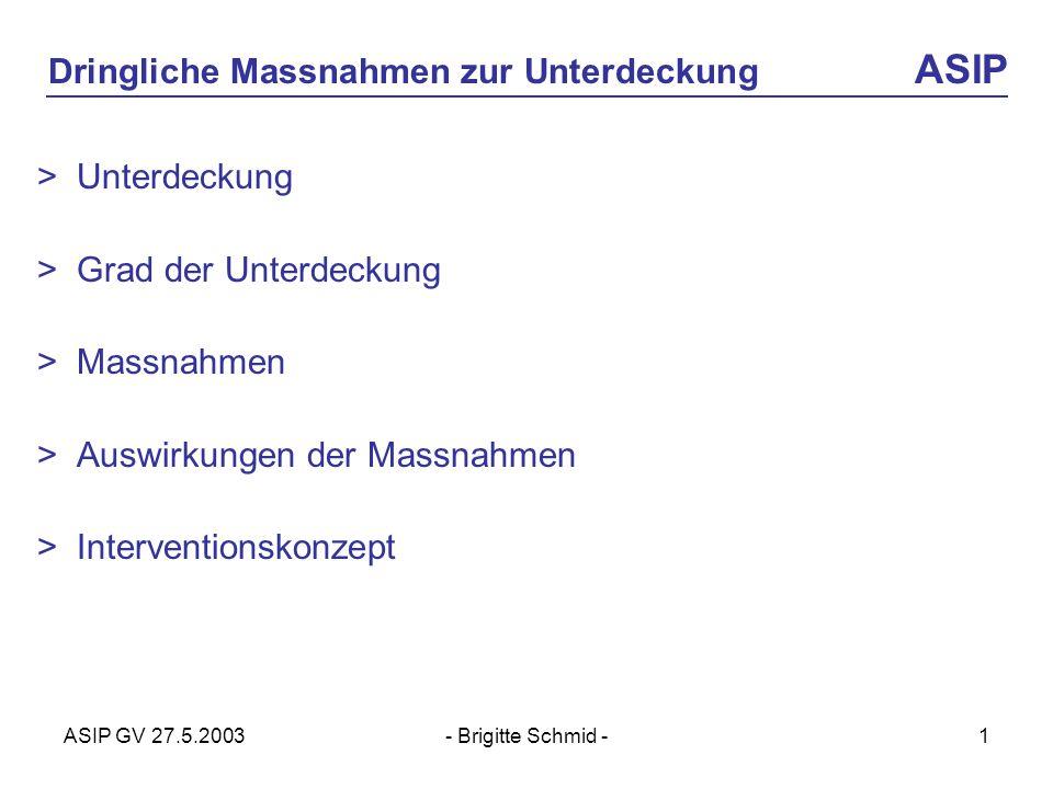 ASIP GV 27.5.2003- Brigitte Schmid -1 Dringliche Massnahmen zur Unterdeckung ASIP >Unterdeckung >Grad der Unterdeckung >Massnahmen >Auswirkungen der Massnahmen >Interventionskonzept