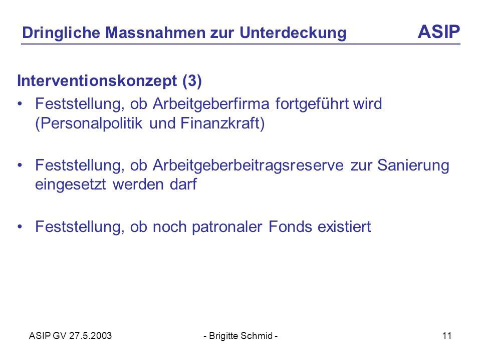 ASIP GV 27.5.2003- Brigitte Schmid -11 Dringliche Massnahmen zur Unterdeckung ASIP Interventionskonzept (3) Feststellung, ob Arbeitgeberfirma fortgeführt wird (Personalpolitik und Finanzkraft) Feststellung, ob Arbeitgeberbeitragsreserve zur Sanierung eingesetzt werden darf Feststellung, ob noch patronaler Fonds existiert