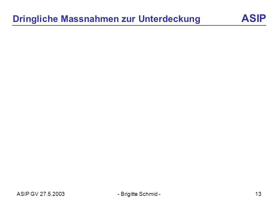 ASIP GV 27.5.2003- Brigitte Schmid -13 Dringliche Massnahmen zur Unterdeckung ASIP