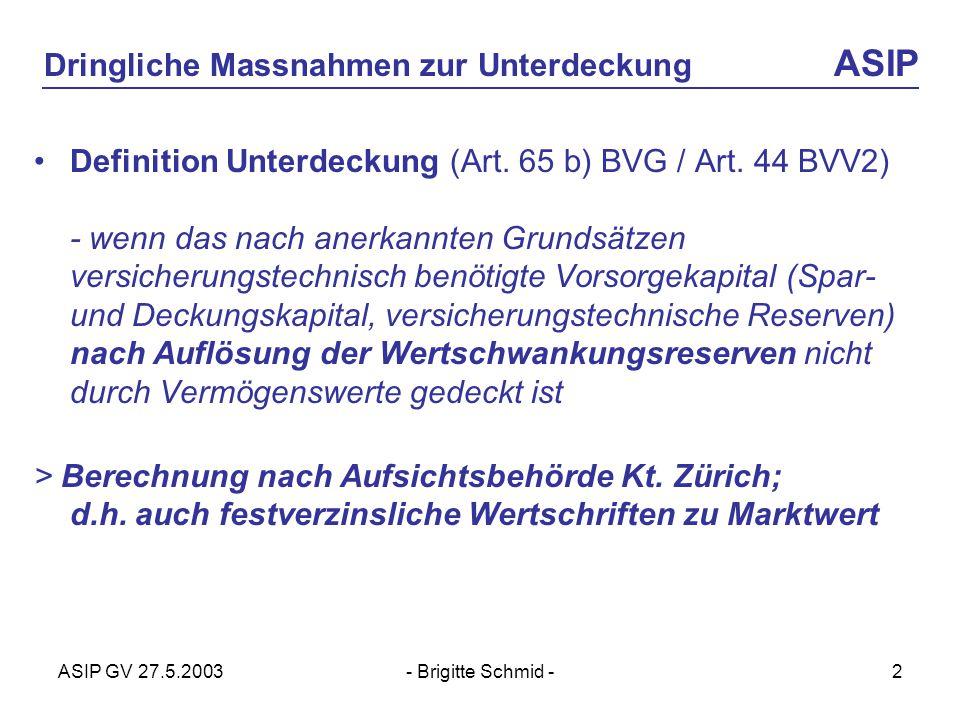 ASIP GV 27.5.2003- Brigitte Schmid -2 Dringliche Massnahmen zur Unterdeckung ASIP Definition Unterdeckung (Art.