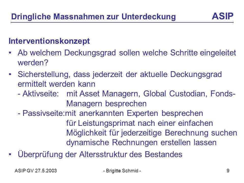 ASIP GV 27.5.2003- Brigitte Schmid -9 Dringliche Massnahmen zur Unterdeckung ASIP Interventionskonzept Ab welchem Deckungsgrad sollen welche Schritte eingeleitet werden.