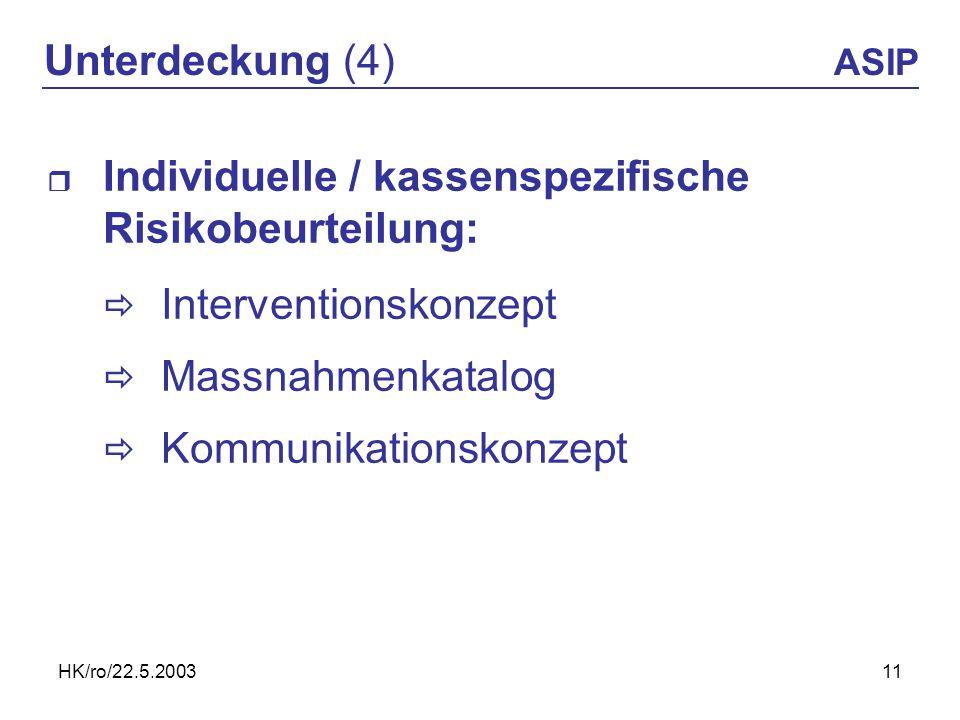 HK/ro/22.5.200311 Unterdeckung (4) ASIP Individuelle / kassenspezifische Risikobeurteilung: Interventionskonzept Massnahmenkatalog Kommunikationskonzept
