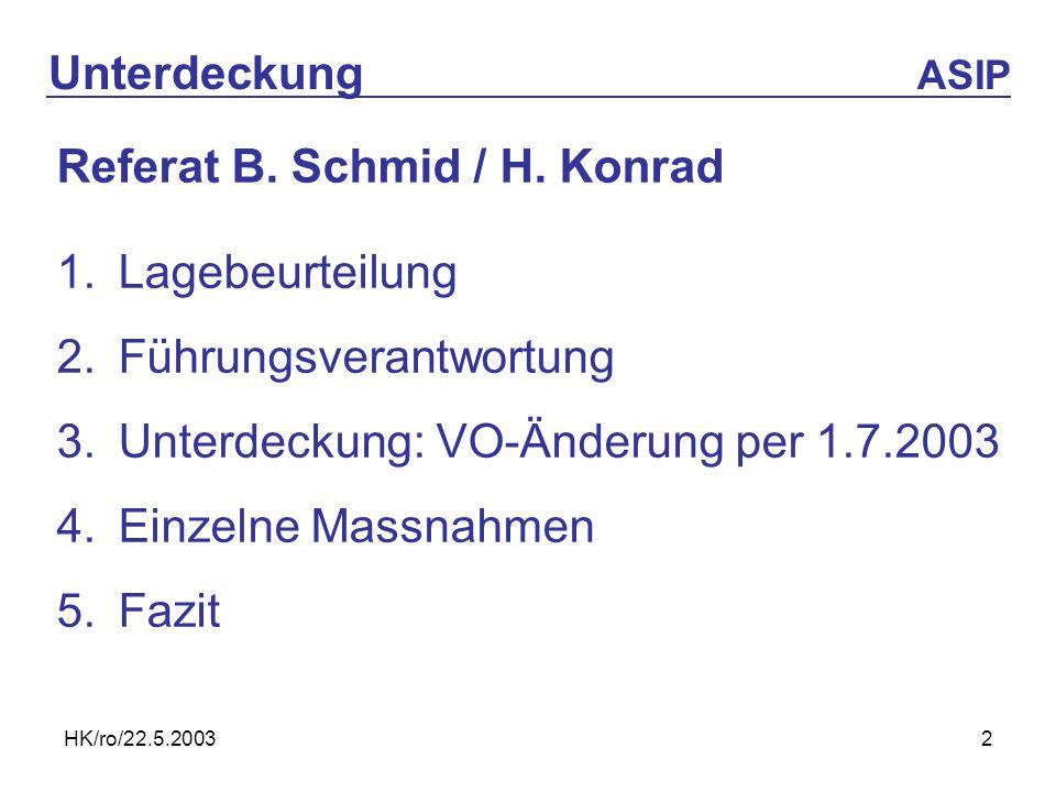 HK/ro/22.5.20032 Unterdeckung ASIP Referat B. Schmid / H. Konrad 1.Lagebeurteilung 2.Führungsverantwortung 3.Unterdeckung: VO-Änderung per 1.7.2003 4.