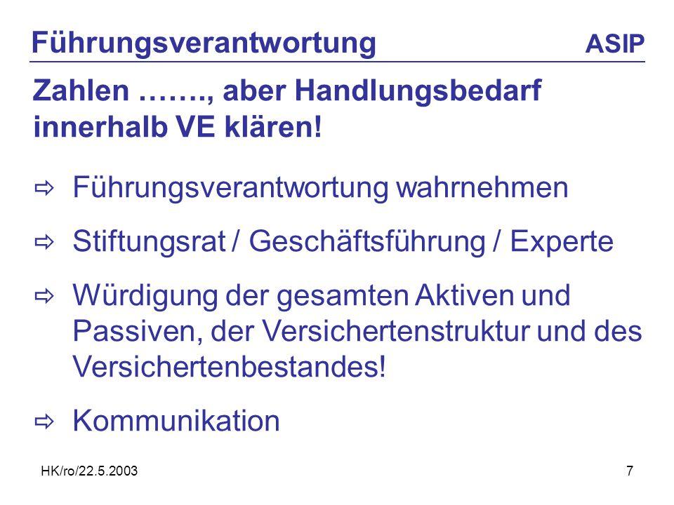 HK/ro/22.5.20037 Führungsverantwortung ASIP Zahlen ……., aber Handlungsbedarf innerhalb VE klären! Führungsverantwortung wahrnehmen Stiftungsrat / Gesc