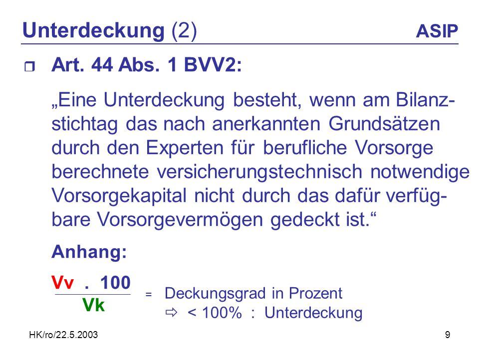 HK/ro/22.5.20039 Unterdeckung (2) ASIP Art. 44 Abs. 1 BVV2: Eine Unterdeckung besteht, wenn am Bilanz- stichtag das nach anerkannten Grundsätzen durch