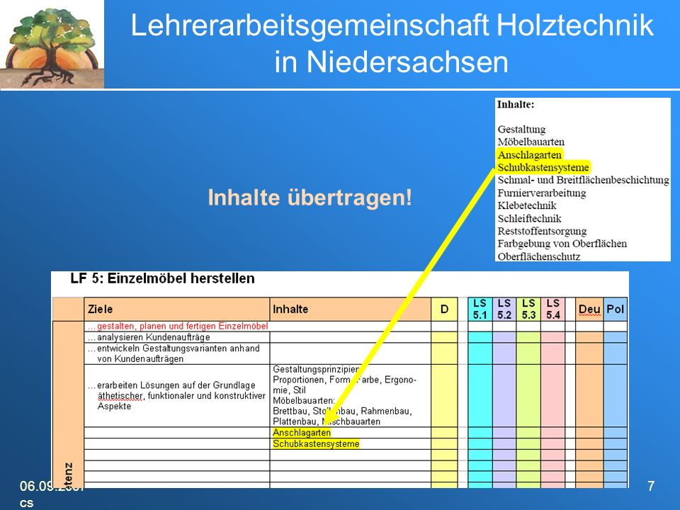 06.09.2007 cs 7 Lehrerarbeitsgemeinschaft Holztechnik in Niedersachsen Inhalte übertragen!