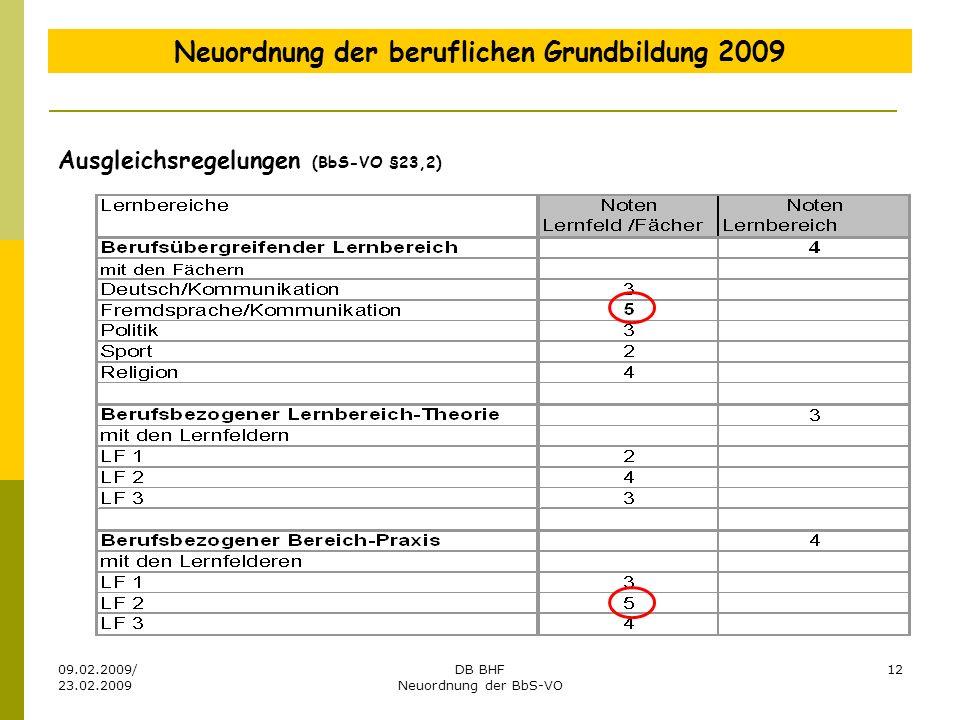 09.02.2009/ 23.02.2009 DB BHF Neuordnung der BbS-VO 12 Neuordnung der beruflichen Grundbildung 2009 Ausgleichsregelungen (BbS-VO §23,2)