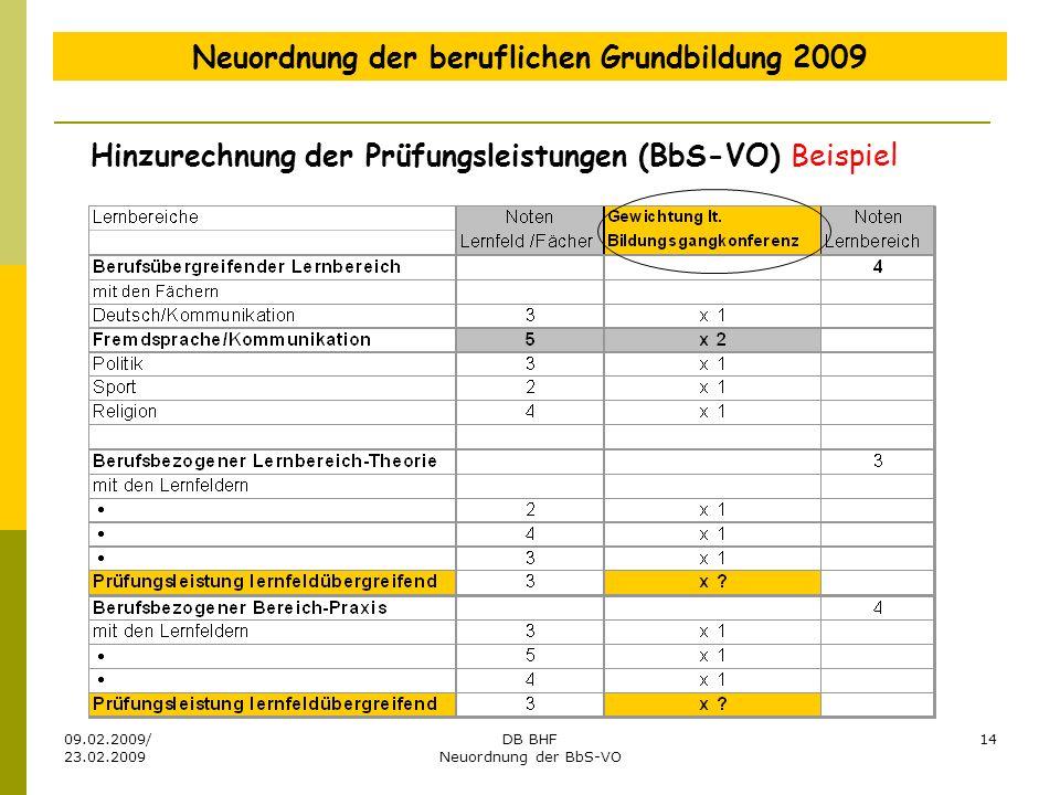 09.02.2009/ 23.02.2009 DB BHF Neuordnung der BbS-VO 14 Neuordnung der beruflichen Grundbildung 2009 Hinzurechnung der Prüfungsleistungen (BbS-VO) Beis