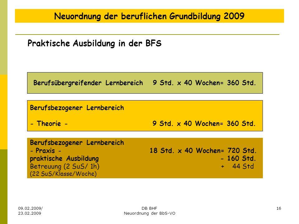 09.02.2009/ 23.02.2009 DB BHF Neuordnung der BbS-VO 16 Berufsübergreifender Lernbereich 9 Std. x 40 Wochen= 360 Std. Berufsbezogener Lernbereich - The